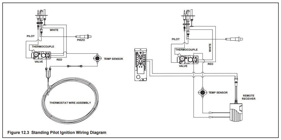 fireplace remote sensor wiring diagram fireplace electric heater wiring diagram